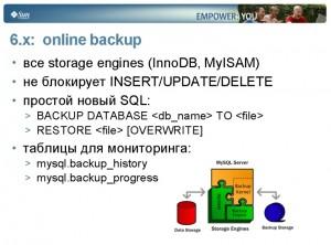 online_backup